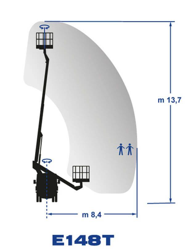 E148T – Aerial Flatforms