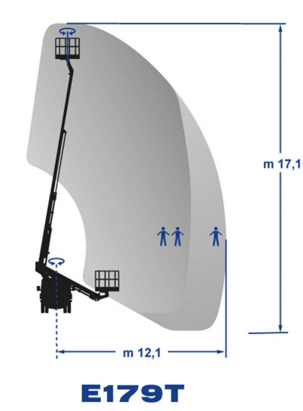 E179T – Aerial Flatforms