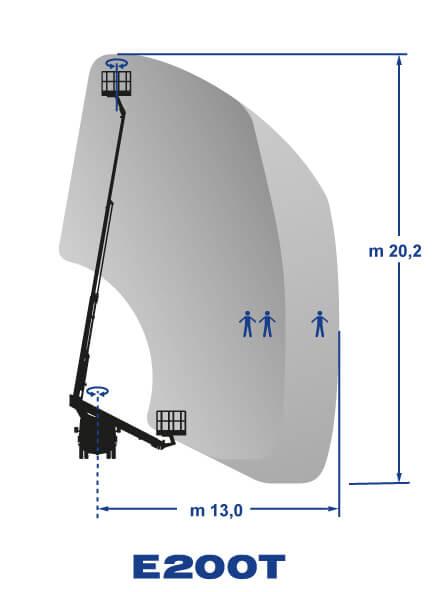 E200T – Aerial Flatforms